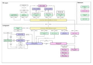 PDFファイル mynetwork_20060528.pdf を開きます。