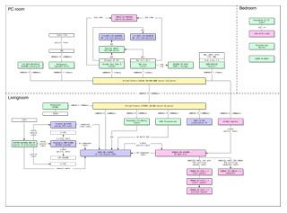 PDFファイル mynetwork_20060723.pdf を開きます。